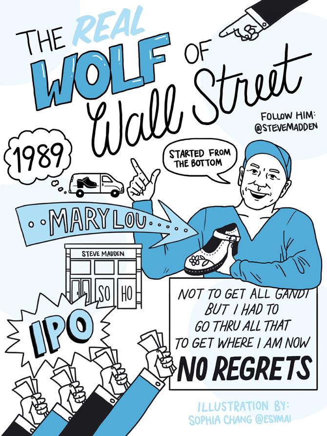 Strange Steve Madden The Real Wolf Of Wall Street Sophia Chang Design Inspirational Interior Design Netriciaus
